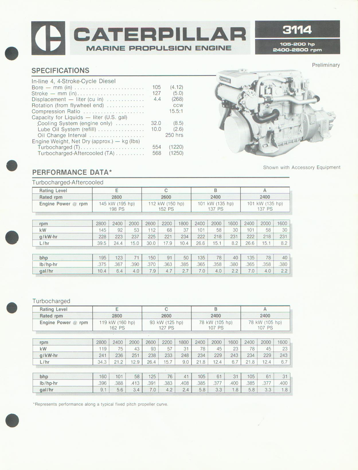 Find the best sel engine transmission and generator brochures now