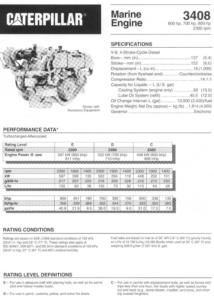 caterpillar 3208 wiring diagram with Cat 3208 Engine Diagram on Engine Systems Diesel Engine Analyst Part 2 additionally Marine 3208 Turbo Cat Engine For Sale in addition 6yi75 Jeep Wrangler 2004 Wrangler Cyl Auto Once Blue Moon furthermore Caterpillar 3412 Generator Wiring Diagram in addition Excavator Caterpillar Wiring Diagram.