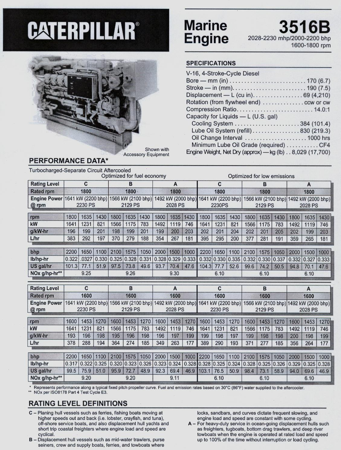 cat 3126 ecm wiring diagram with C 15 Caterpillar Engine Specifications on 2wcqd Bluebird Bus Cat Engine Model C7 Cranks Will besides 7623 Truck Wont Run likewise Wiring Diagram As Well 3126 Caterpillar Additionally additionally Cat C15 Ecm Wiring Harness moreover Detroit 60 Fuel Injector Harness.