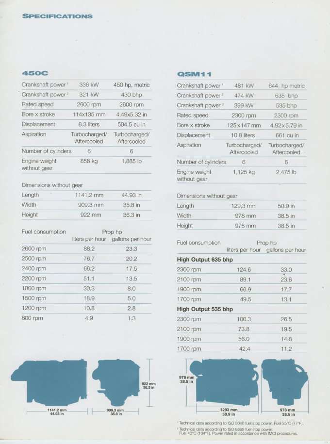cummins v903 engine specs